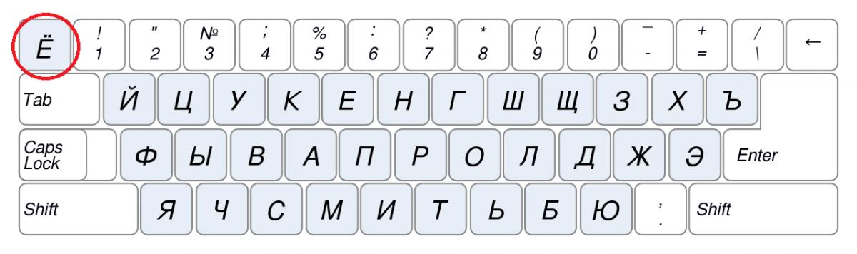 Las letras en ruso