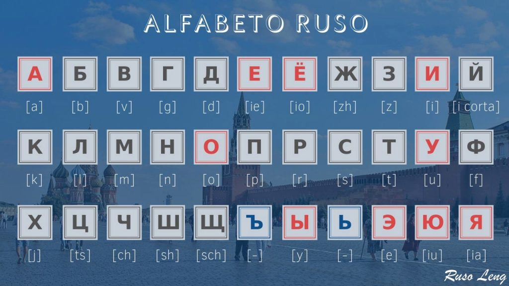 Abecedario en ruso