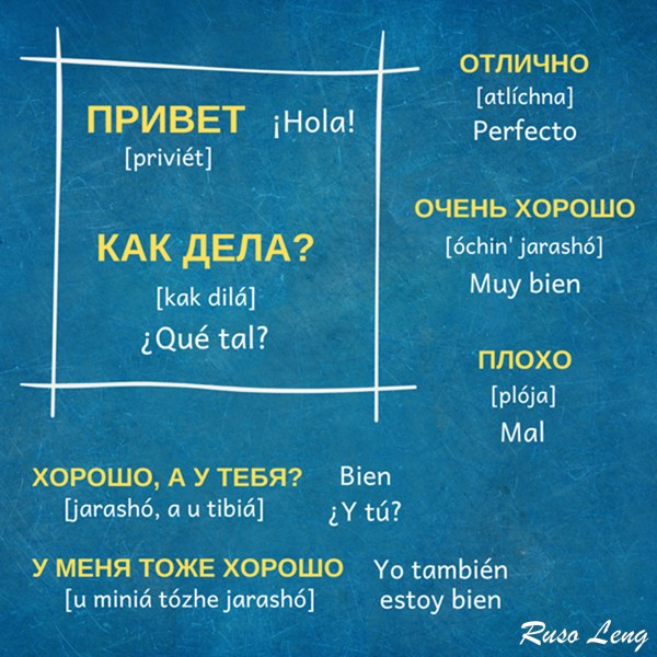Frases básicas en ruso
